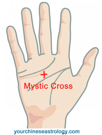 Line on palm indicating psychic ability